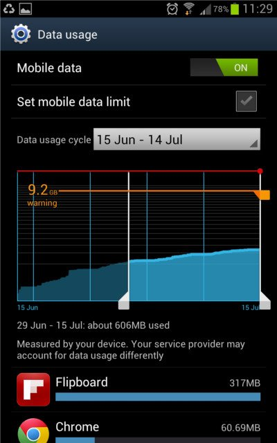 ics-data-usage