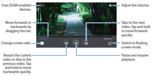 galaxy note 3 video player