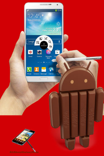 Galaxy note3 with Android KitKat