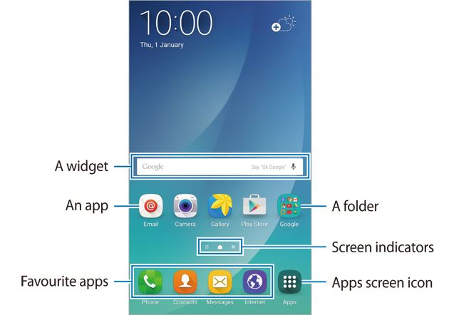 Samsung Galaxy Note 5 home screen layout